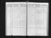 CZEC0002D_Litomerice-Church-Record-129-25_M_00014.jpg