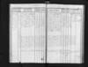 CZEC0002D_Litomerice-Church-Record-129-25_M_00013.jpg
