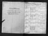 CZEC0002D_Litomerice-Church-Record-131-19_M_00003.jpg
