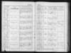 CZEC0002D_Litomerice-Church-Record-131-33_M_00008.jpg