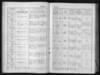 CZEC0002D_Litomerice-Church-Record-131-33_M_00018.jpg
