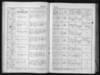 CZEC0002D_Litomerice-Church-Record-131-33_M_00017.jpg