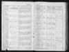 CZEC0002D_Litomerice-Church-Record-131-33_M_00005.jpg