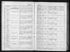CZEC0002D_Litomerice-Church-Record-131-33_M_00014.jpg