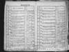CZEC0002D_Church-Record-36-22_M_00006.jpg