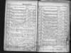 CZEC0002D_Church-Record-36-22_M_00015.jpg