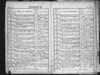 CZEC0002D_Church-Record-36-22_M_00012.jpg