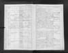 12-0964_CZ-423_Church-Records-Northern-Bohemia-Most-118-33-1899-1903_00009.jpg