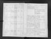 12-0964_CZ-423_Church-Records-Northern-Bohemia-Most-118-33-1899-1903_00004.jpg