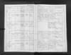 12-0964_CZ-423_Church-Records-Northern-Bohemia-Most-118-33-1899-1903_00013.jpg