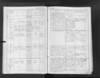 12-0964_CZ-423_Church-Records-Northern-Bohemia-Most-118-33-1899-1903_00018.jpg