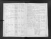 12-0964_CZ-423_Church-Records-Northern-Bohemia-Most-118-33-1899-1903_00012.jpg