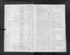 12-0964_CZ-423_Church-Records-Northern-Bohemia-Most-118-33-1899-1903_00007.jpg