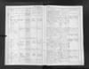 12-0964_CZ-423_Church-Records-Northern-Bohemia-Most-118-33-1899-1903_00014.jpg