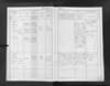 12-0964_CZ-423_Church-Records-Northern-Bohemia-Most-118-33-1899-1903_00010.jpg