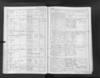 12-0964_CZ-423_Church-Records-Northern-Bohemia-Most-118-33-1899-1903_00020.jpg