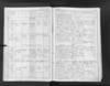 12-0964_CZ-423_Church-Records-Northern-Bohemia-Most-118-33-1899-1903_00021.jpg