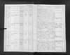 12-0964_CZ-423_Church-Records-Northern-Bohemia-Most-118-33-1899-1903_00006.jpg