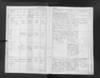 12-0964_CZ-423_Church-Records-Northern-Bohemia-Most-118-33-1899-1903_00003.jpg