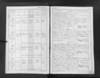 12-0964_CZ-423_Church-Records-Northern-Bohemia-Most-118-33-1899-1903_00017.jpg