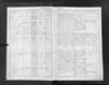 12-0964_CZ-423_Church-Records-Northern-Bohemia-Most-118-33-1899-1903_00011.jpg
