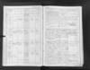 12-0964_CZ-423_Church-Records-Northern-Bohemia-Most-118-33-1899-1903_00019.jpg
