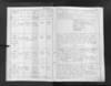 12-0964_CZ-423_Church-Records-Northern-Bohemia-Most-118-33-1899-1903_00016.jpg