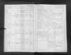 12-0964_CZ-423_Church-Records-Northern-Bohemia-Most-118-33-1899-1903_00015.jpg