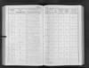 12-0964_CZ-423_Church-Records-Northern-Bohemia-Žatec-189-92-1929-1936_00133.jpg