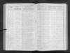 12-0964_CZ-423_Church-Records-Northern-Bohemia-Žatec-189-92-1929-1936_00150.jpg