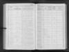 12-0964_CZ-423_Church-Records-Northern-Bohemia-Žatec-189-92-1929-1936_00145.jpg