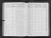 12-0964_CZ-423_Church-Records-Northern-Bohemia-Žatec-189-92-1929-1936_00146.jpg