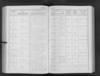 12-0964_CZ-423_Church-Records-Northern-Bohemia-Žatec-189-92-1929-1936_00142.jpg