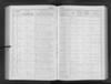 12-0964_CZ-423_Church-Records-Northern-Bohemia-Žatec-189-92-1929-1936_00148.jpg