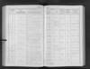 12-0964_CZ-423_Church-Records-Northern-Bohemia-Žatec-189-92-1929-1936_00139.jpg