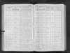 12-0964_CZ-423_Church-Records-Northern-Bohemia-Žatec-189-92-1929-1936_00128.jpg