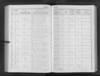 12-0964_CZ-423_Church-Records-Northern-Bohemia-Žatec-189-92-1929-1936_00147.jpg