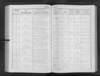 12-0964_CZ-423_Church-Records-Northern-Bohemia-Žatec-189-92-1929-1936_00143.jpg