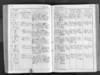 12-0964_CZ-423_Church-Records-Northern-Bo-Krásná-Lípa-L73-72-1818-1935_00107.jpg