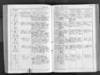 12-0964_CZ-423_Church-Records-Northern-Bo-Krásná-Lípa-L73-72-1818-1935_00101.jpg