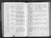 12-0964_CZ-423_Church-Records-Northern-Bo-Krásná-Lípa-L73-72-1818-1935_00112.jpg