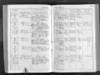 12-0964_CZ-423_Church-Records-Northern-Bo-Krásná-Lípa-L73-72-1818-1935_00109.jpg