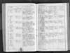 12-0964_CZ-423_Church-Records-Northern-Bo-Krásná-Lípa-L73-72-1818-1935_00105.jpg