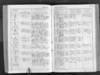 12-0964_CZ-423_Church-Records-Northern-Bo-Krásná-Lípa-L73-72-1818-1935_00119.jpg